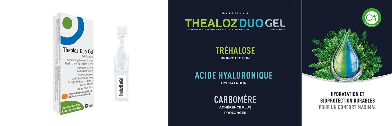 Thealoz® Duo Gel